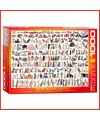 Puzzle 1000 pièces Le Monde des Chats par EuroGraphics